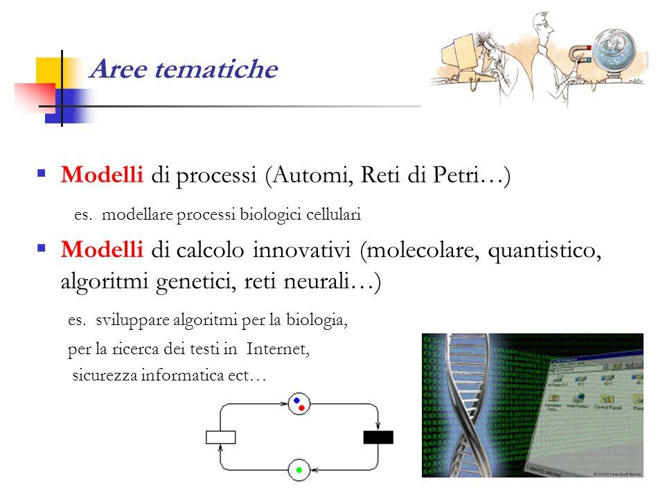 Aree tematiche  Modelli di processi (Automi, Reti di Petri…) es.