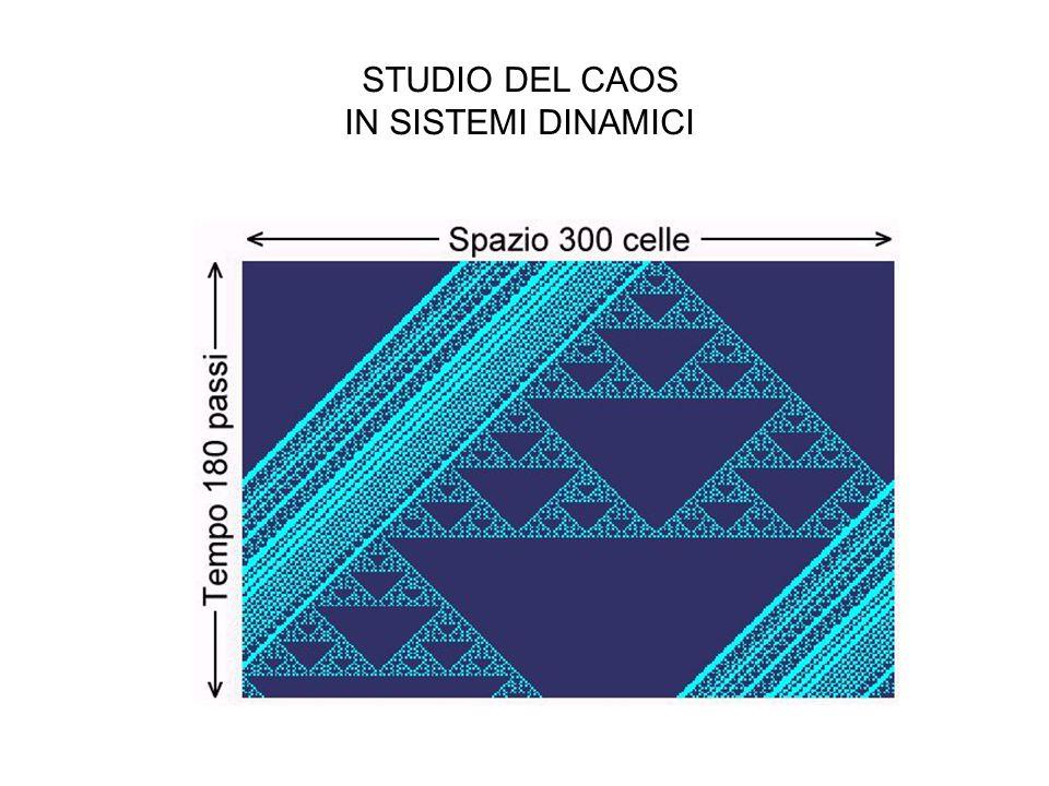 STUDIO DEL CAOS IN SISTEMI DINAMICI