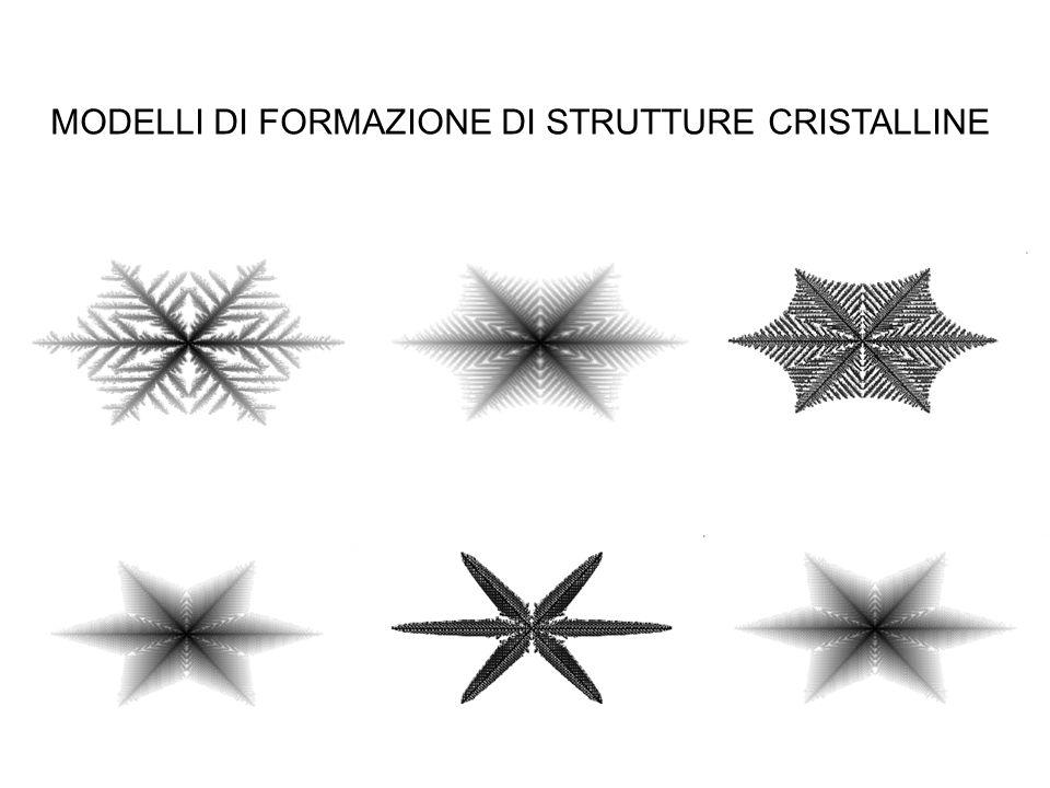 MODELLI DI FORMAZIONE DI STRUTTURE CRISTALLINE