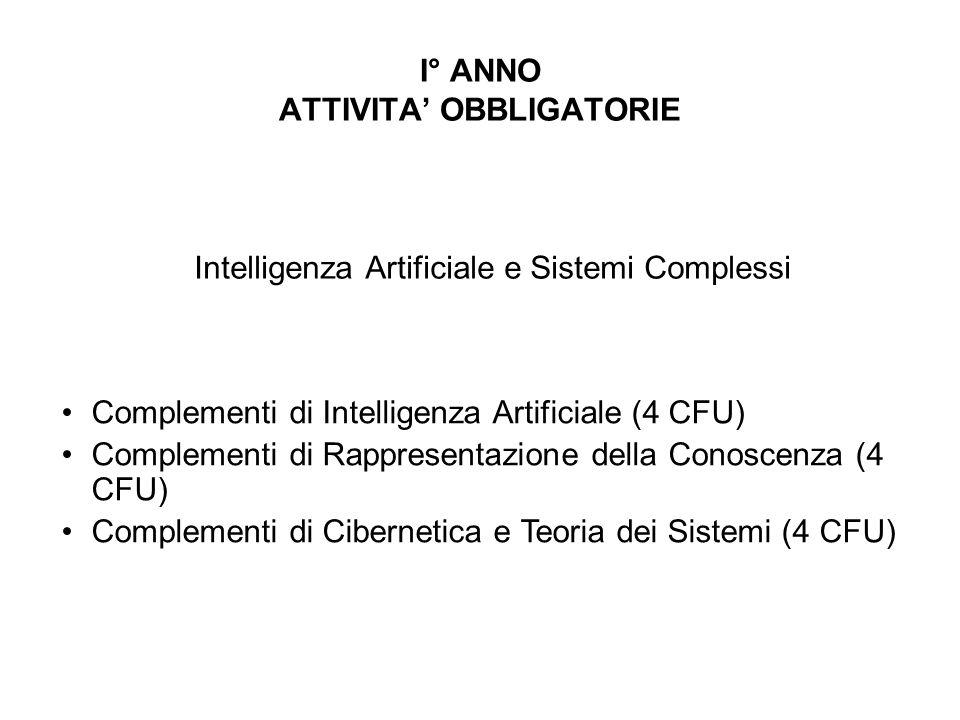 I° ANNO ATTIVITA' OBBLIGATORIE Intelligenza Artificiale e Sistemi Complessi Complementi di Intelligenza Artificiale (4 CFU) Complementi di Rappresentazione della Conoscenza (4 CFU) Complementi di Cibernetica e Teoria dei Sistemi (4 CFU)