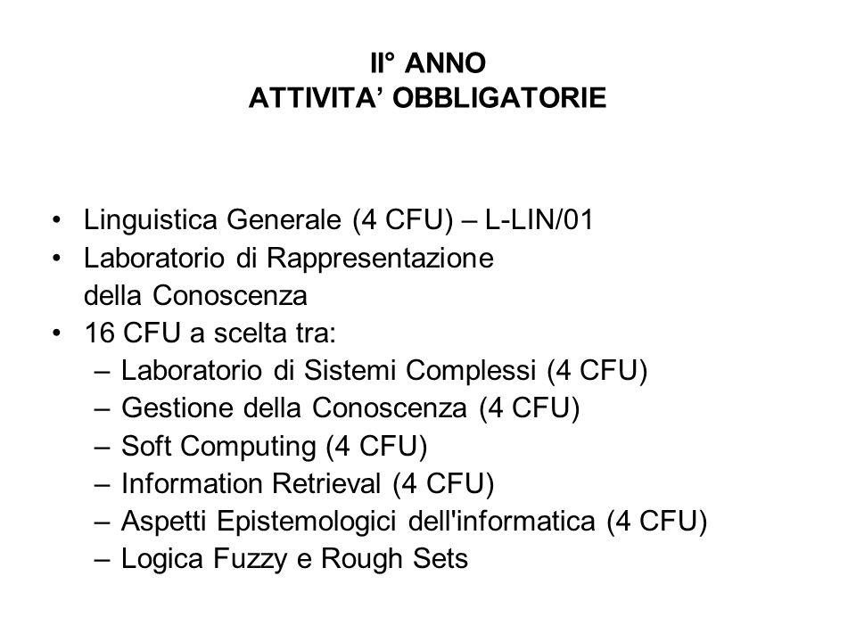 Linguistica Generale (4 CFU) – L-LIN/01 Laboratorio di Rappresentazione della Conoscenza 16 CFU a scelta tra: –Laboratorio di Sistemi Complessi (4 CFU) –Gestione della Conoscenza (4 CFU) –Soft Computing (4 CFU) –Information Retrieval (4 CFU) –Aspetti Epistemologici dell informatica (4 CFU) –Logica Fuzzy e Rough Sets II° ANNO ATTIVITA' OBBLIGATORIE