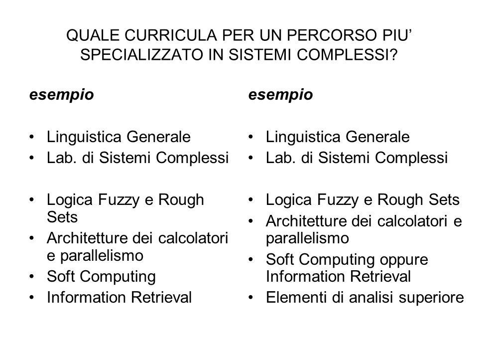 esempio Linguistica Generale Lab. di Sistemi Complessi Logica Fuzzy e Rough Sets Architetture dei calcolatori e parallelismo Soft Computing Informatio