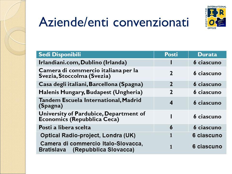 Aziende/enti convenzionati Sedi DisponibiliPostiDurata Irlandiani.com, Dublino (Irlanda)16 ciascuno Camera di commercio italiana per la Svezia, Stocco