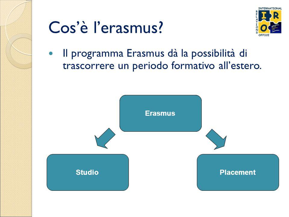 Cos'è l'erasmus.