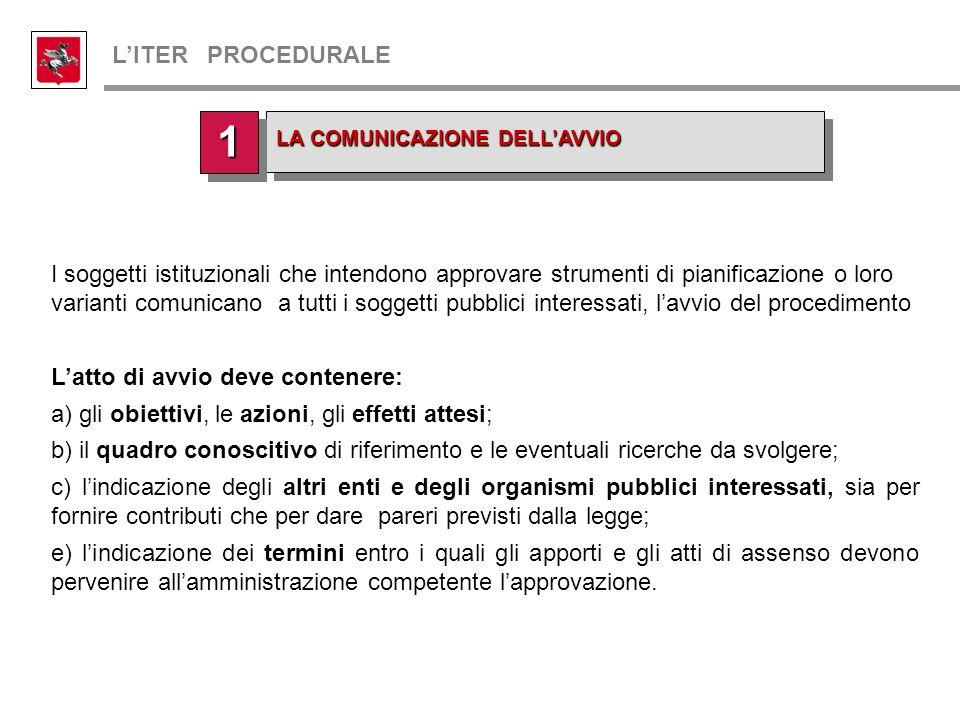 LA COMUNICAZIONE DELL'AVVIO 11 I soggetti istituzionali che intendono approvare strumenti di pianificazione o loro varianti comunicano a tutti i sogge