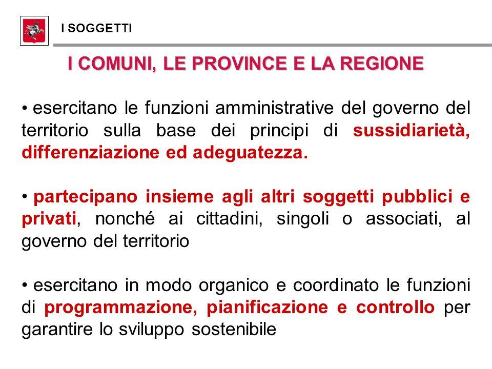 I COMUNI, LE PROVINCE E LA REGIONE esercitano le funzioni amministrative del governo del territorio sulla base dei principi di sussidiarietà, differen