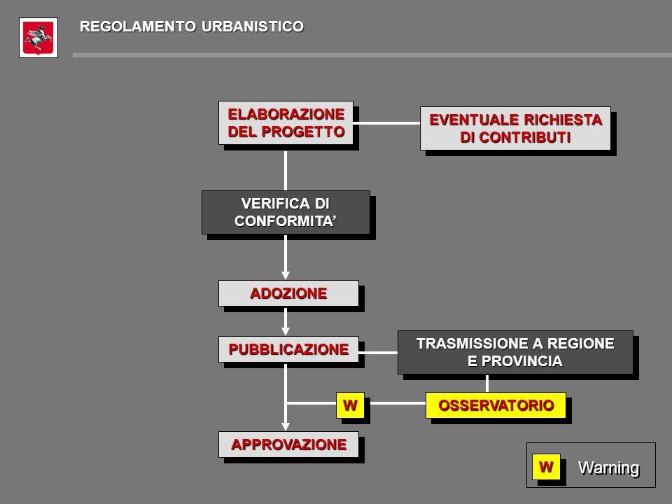 PUBBLICAZIONEPUBBLICAZIONE VERIFICA DI CONFORMITA' ELABORAZIONE DEL PROGETTO ELABORAZIONE ADOZIONEADOZIONE APPROVAZIONEAPPROVAZIONEWW Warning REGOLAMENTO URBANISTICO TRASMISSIONE A REGIONE E PROVINCIA TRASMISSIONE A REGIONE E PROVINCIA WWOSSERVATORIOOSSERVATORIO EVENTUALE RICHIESTA DI CONTRIBUTI EVENTUALE RICHIESTA DI CONTRIBUTI