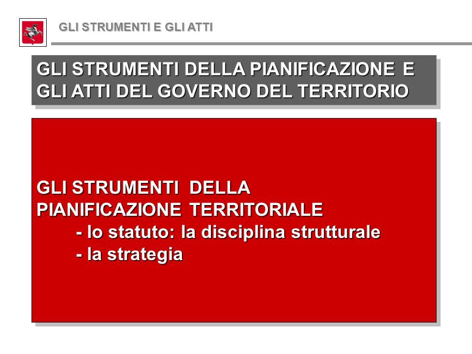 GLI STRUMENTI DELLA PIANIFICAZIONE E GLI ATTI DEL GOVERNO DEL TERRITORIO GLI STRUMENTI DELLA PIANIFICAZIONE E GLI ATTI DEL GOVERNO DEL TERRITORIO GLI STRUMENTI DELLA PIANIFICAZIONE TERRITORIALE - lo statuto: la disciplina strutturale - la strategia GLI STRUMENTI DELLA PIANIFICAZIONE TERRITORIALE - lo statuto: la disciplina strutturale - la strategia GLI STRUMENTI E GLI ATTI