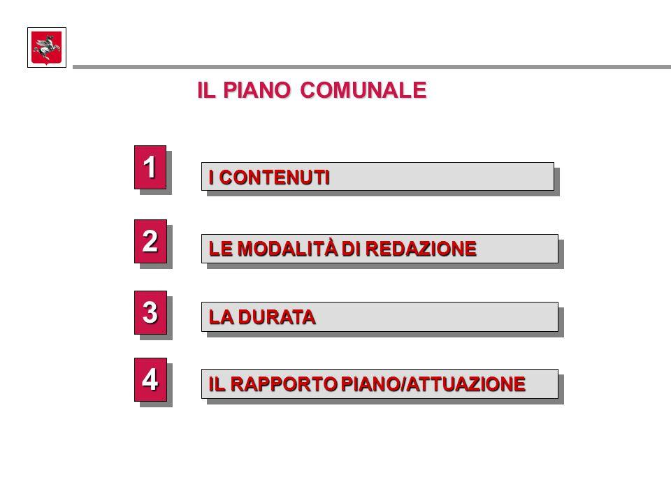 IL PIANO COMUNALE LA DURATA LE MODALITÀ DI REDAZIONE I CONTENUTI 11 22 33 11 IL RAPPORTO PIANO/ATTUAZIONE 44