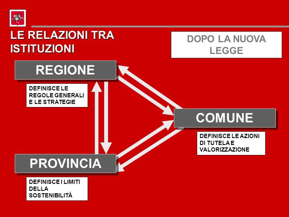 LA VALUTAZIONE AMBIENTALE STRATEGICA DALLA VALUTAZIONE AMBIENTALE STRATEGICA ALLA VALUTAZIONE INTEGRATA La forma di valutazione prevista dalla Direttiva comunitaria 42 deve assumere di fatto la complessità e la completezza di una VALUTAZIONE INTEGRATA su cui basare la formazione e le scelte degli strumenti e degli atti di governo del territorio che indubbiamente costituiscono processi decisionali integrati.