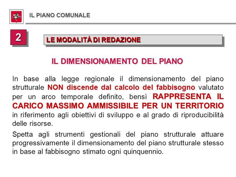 LE MODALITÀ DI REDAZIONE 22 IL DIMENSIONAMENTO DEL PIANO NON discende dal calcolo del fabbisogno RAPPRESENTA IL CARICO MASSIMO AMMISSIBILE PER UN TERR