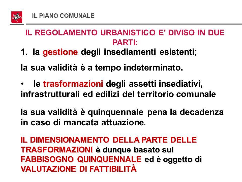 IL REGOLAMENTO URBANISTICO E' DIVISO IN DUE PARTI: 1.gestione 1.la gestione degli insediamenti esistenti ; la sua validità è a tempo indeterminato. IL