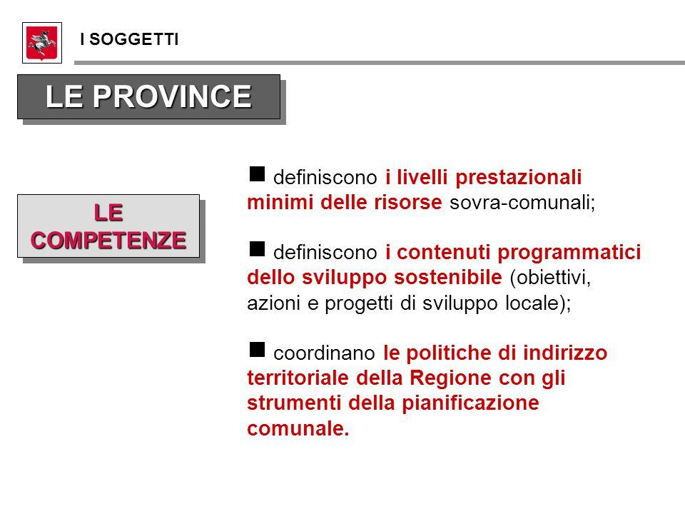 LE COMPETENZE LE PROVINCE   definiscono i livelli prestazionali minimi delle risorse sovra-comunali;   definiscono i contenuti programmatici dello