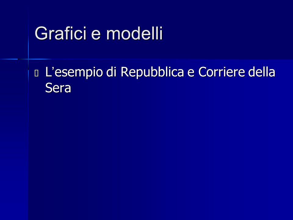 Grafici e modelli  L ' esempio di Repubblica e Corriere della Sera