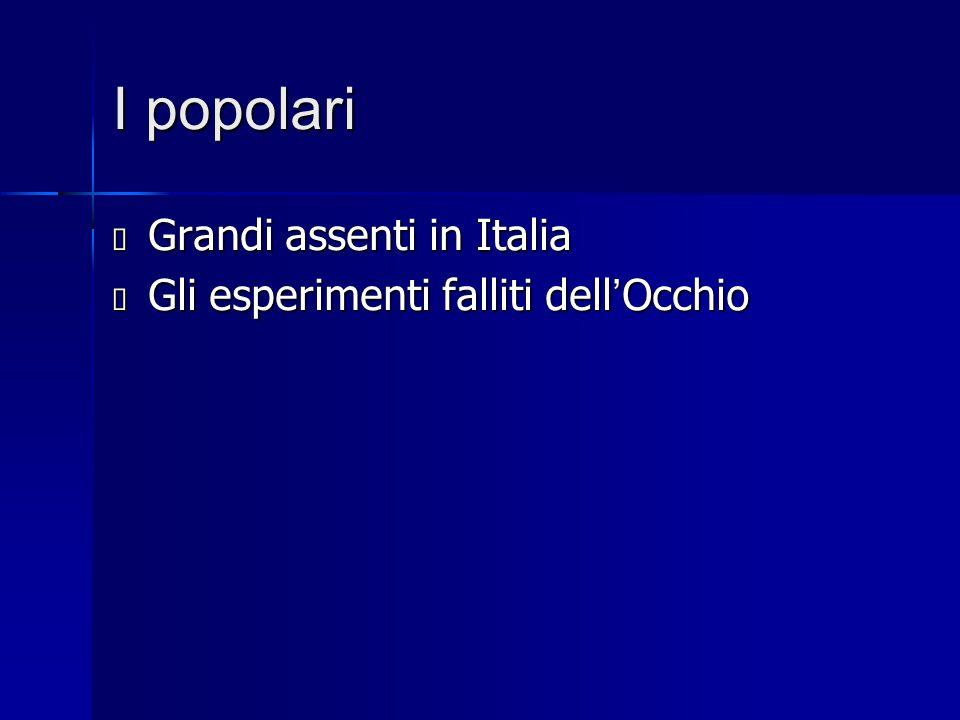 I popolari  Grandi assenti in Italia  Gli esperimenti falliti dell ' Occhio