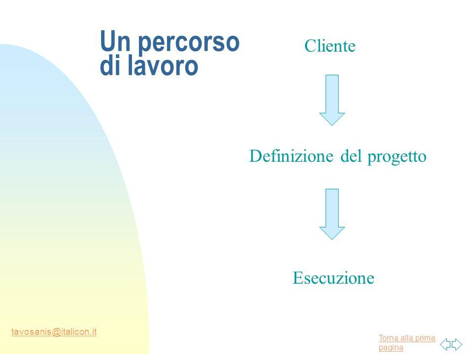 Torna alla prima pagina tavosanis@italicon.it Cliente Definizione del progetto Esecuzione Un percorso di lavoro