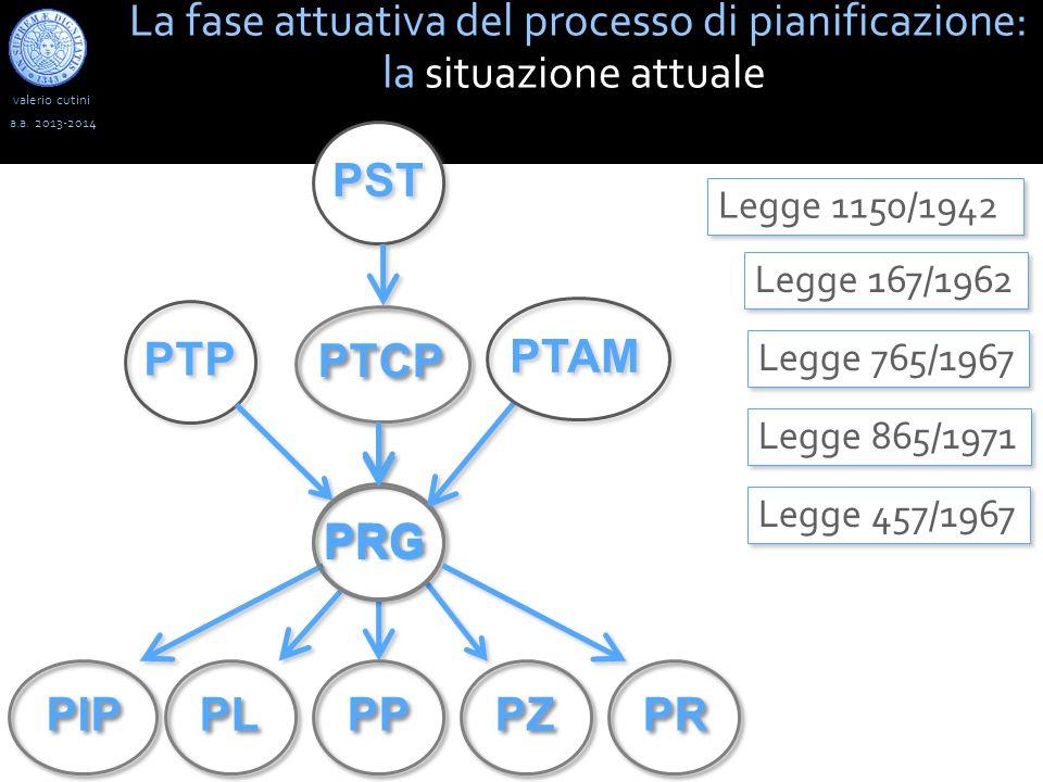 valerio cutini La fase attuativa del processo di pianificazione: la situazione attuale a.a. 2013-2014 Legge 1150/1942 Legge 167/1962 Legge 765/1967 Le