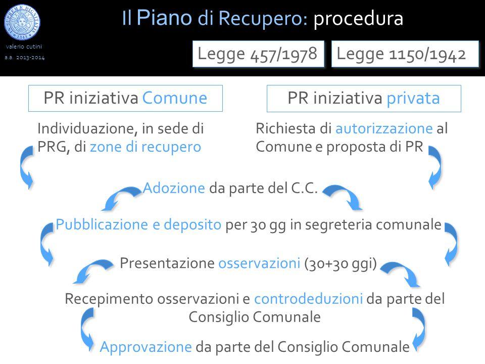 valerio cutini Il Piano di Recupero: procedura a.a. 2013-2014 Legge 1150/1942 Legge 457/1978 Individuazione, in sede di PRG, di zone di recupero Pubbl