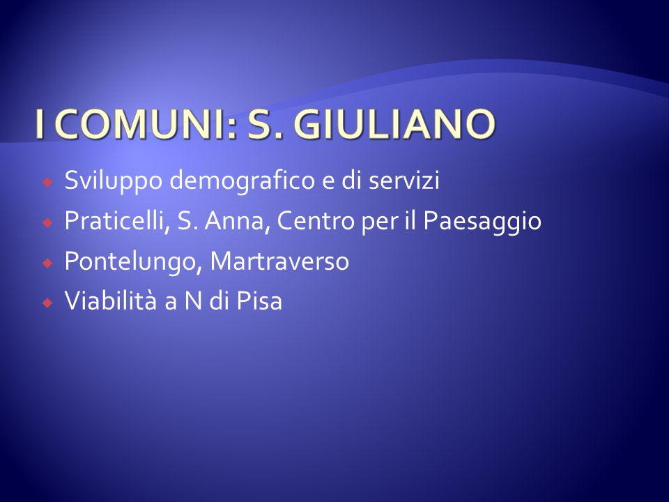  Sviluppo demografico e di servizi  Praticelli, S.