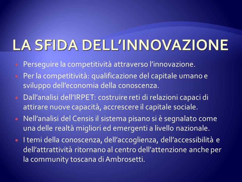 Perseguire la competitività attraverso l'innovazione.