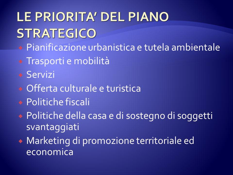  Costituito l'Ufficio di Piano Strategico, composto da un rappresentante per ciascuno dei sei Comuni e da un Direttore.