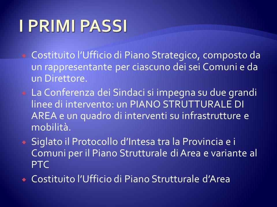  Sinergia con lo sviluppo del nuovo Piano Strutturale di Livorno e con Collesalvetti.