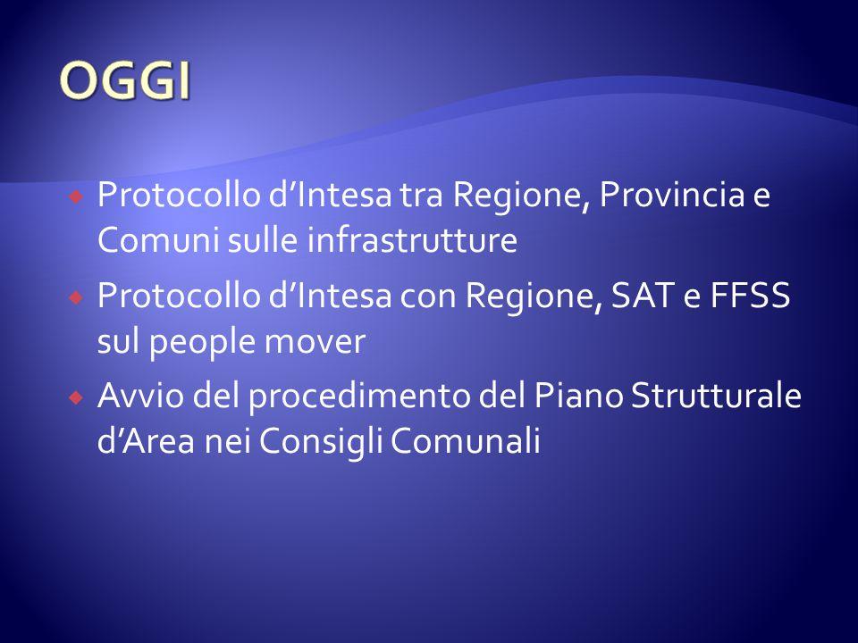  Protocollo d'Intesa tra Regione, Provincia e Comuni sulle infrastrutture  Protocollo d'Intesa con Regione, SAT e FFSS sul people mover  Avvio del procedimento del Piano Strutturale d'Area nei Consigli Comunali