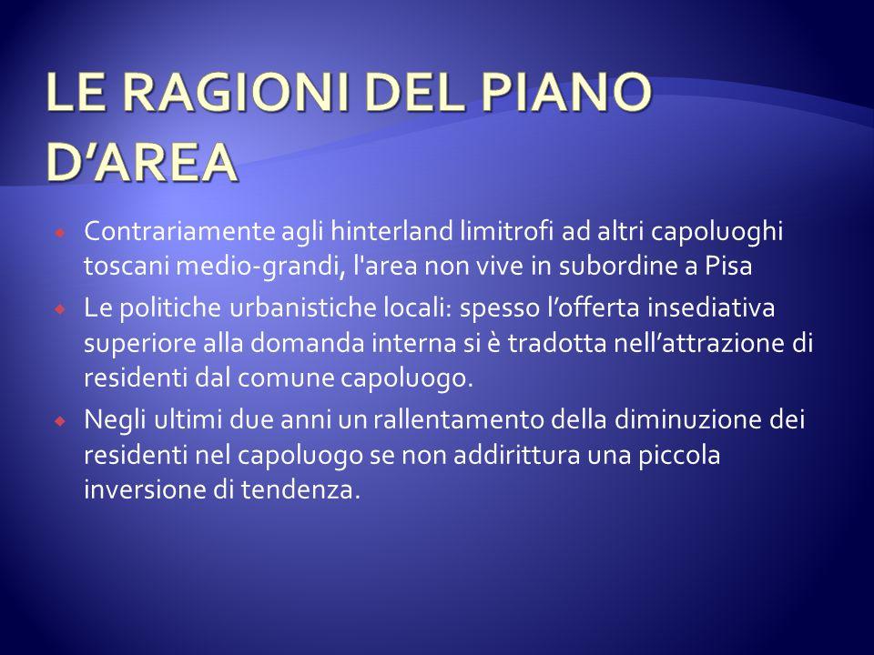  Nuova viabilità dell'Area Pisana  Riassetto dell'Aurelia e uso del corridoio autostradale come tangenziale est  Sviluppo dell'aeroporto G.