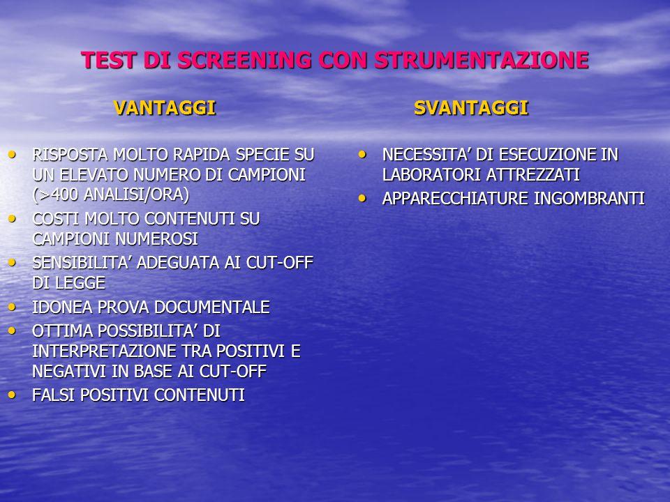 TEST DI SCREENING CON STRUMENTAZIONE RISPOSTA MOLTO RAPIDA SPECIE SU UN ELEVATO NUMERO DI CAMPIONI (>400 ANALISI/ORA) RISPOSTA MOLTO RAPIDA SPECIE SU UN ELEVATO NUMERO DI CAMPIONI (>400 ANALISI/ORA) COSTI MOLTO CONTENUTI SU CAMPIONI NUMEROSI COSTI MOLTO CONTENUTI SU CAMPIONI NUMEROSI SENSIBILITA' ADEGUATA AI CUT-OFF DI LEGGE SENSIBILITA' ADEGUATA AI CUT-OFF DI LEGGE IDONEA PROVA DOCUMENTALE IDONEA PROVA DOCUMENTALE OTTIMA POSSIBILITA' DI INTERPRETAZIONE TRA POSITIVI E NEGATIVI IN BASE AI CUT-OFF OTTIMA POSSIBILITA' DI INTERPRETAZIONE TRA POSITIVI E NEGATIVI IN BASE AI CUT-OFF FALSI POSITIVI CONTENUTI FALSI POSITIVI CONTENUTI NECESSITA' DI ESECUZIONE IN LABORATORI ATTREZZATI NECESSITA' DI ESECUZIONE IN LABORATORI ATTREZZATI APPARECCHIATURE INGOMBRANTI APPARECCHIATURE INGOMBRANTI VANTAGGISVANTAGGI