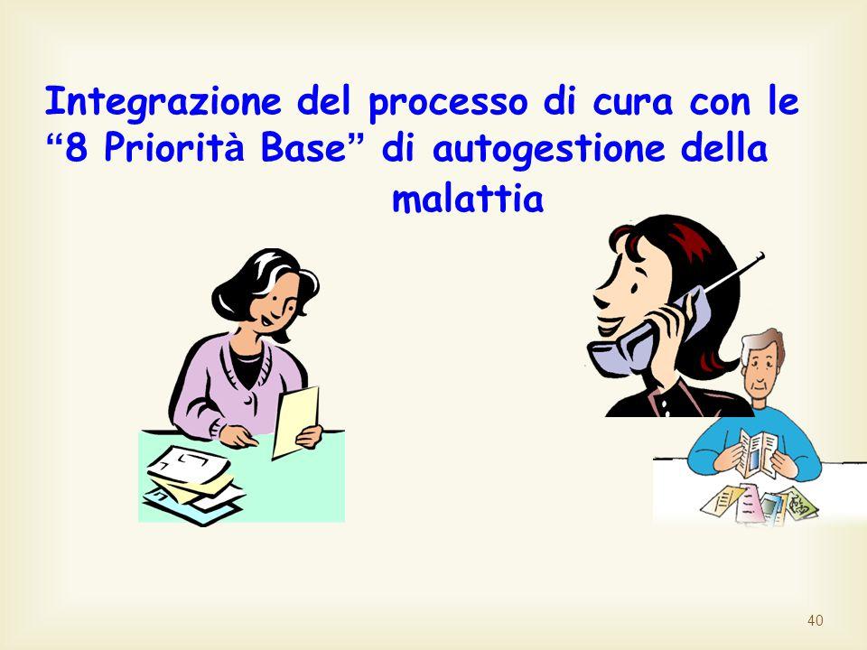 40 Integrazione del processo di cura con le 8 Priorit à Base di autogestione della malattia