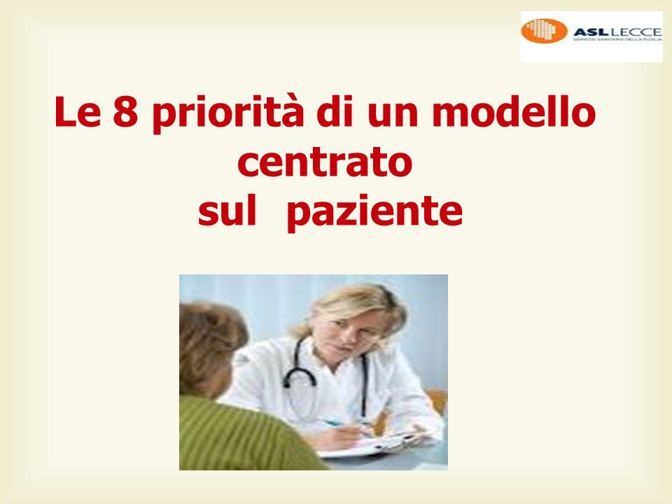 Le 8 priorità di un modello centrato sul paziente