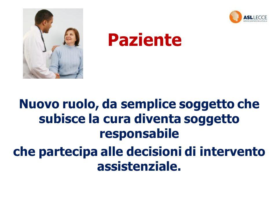 Paziente Nuovo ruolo, da semplice soggetto che subisce la cura diventa soggetto responsabile che partecipa alle decisioni di intervento assistenziale.