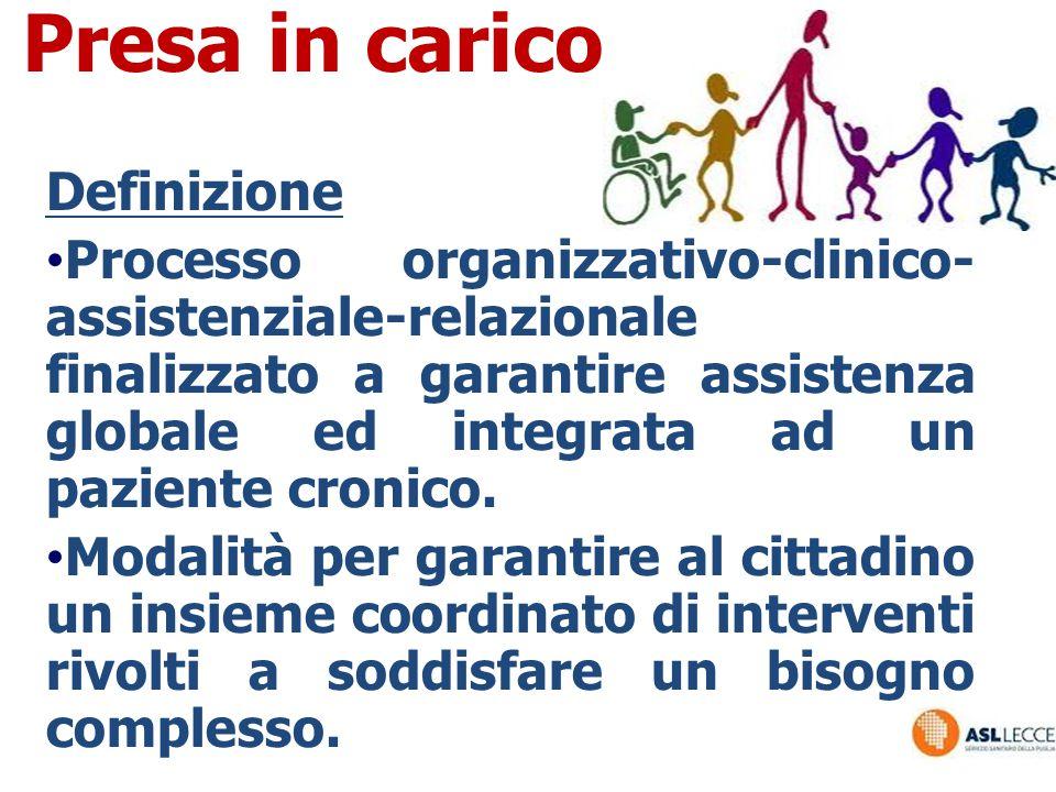 Presa in carico Definizione Processo organizzativo-clinico- assistenziale-relazionale finalizzato a garantire assistenza globale ed integrata ad un pa