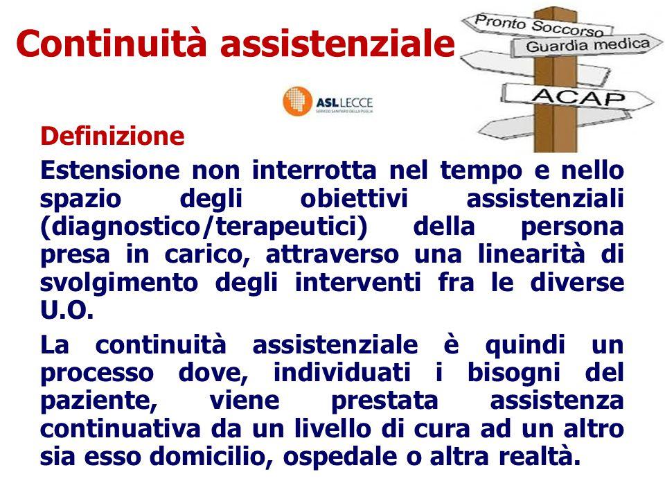 Continuità assistenziale Definizione Estensione non interrotta nel tempo e nello spazio degli obiettivi assistenziali (diagnostico/terapeutici) della