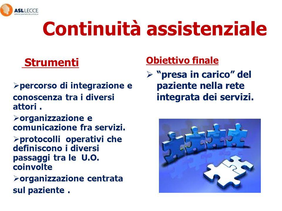 Continuità assistenziale  percorso di integrazione e conoscenza tra i diversi attori.  organizzazione e comunicazione fra servizi.  protocolli oper