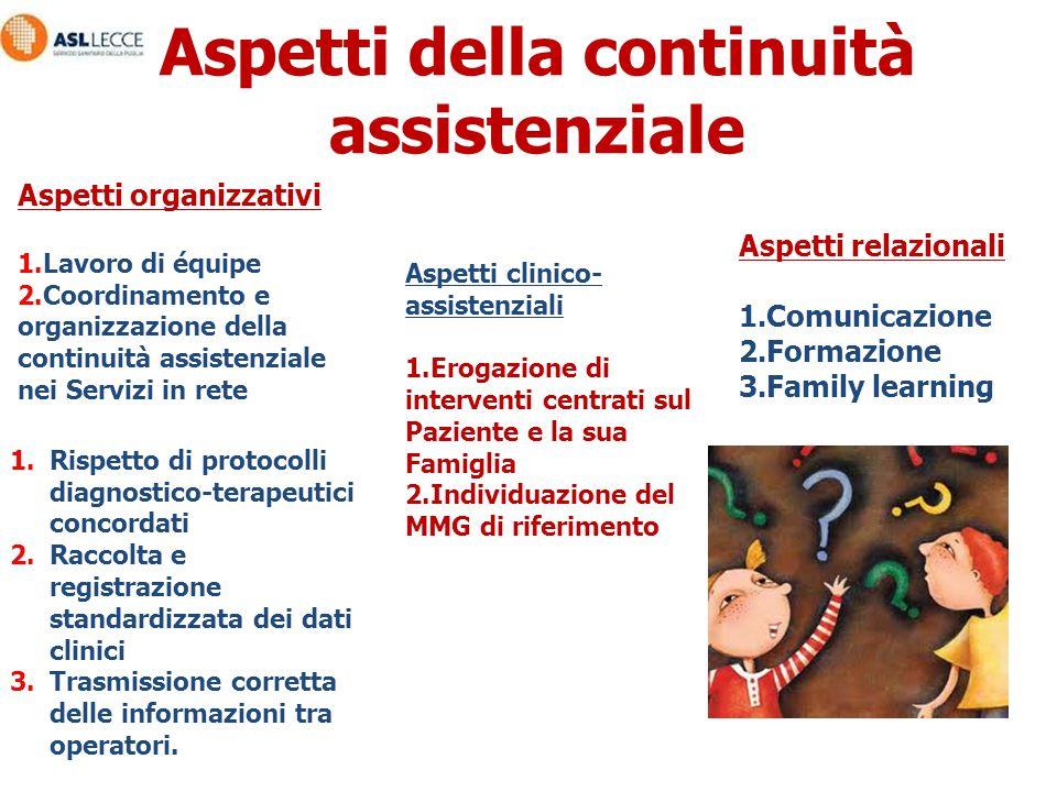 Aspetti organizzativi 1.Lavoro di équipe 2.Coordinamento e organizzazione della continuità assistenziale nei Servizi in rete 1.Rispetto di protocolli