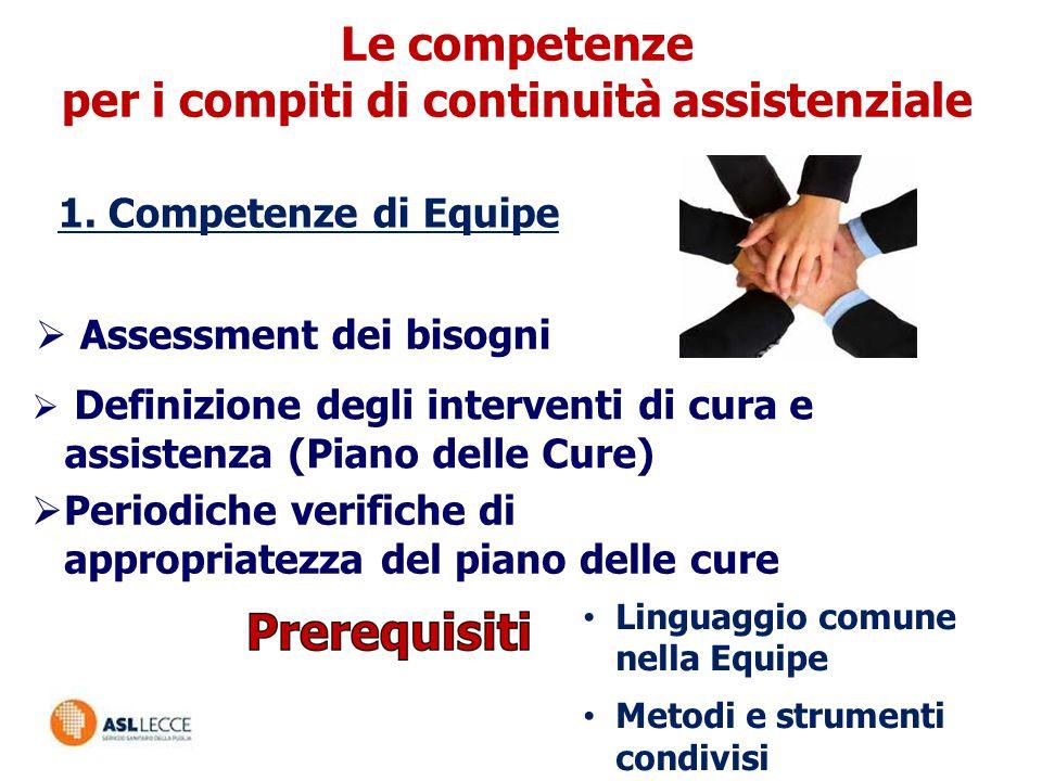  Assessment dei bisogni  Definizione degli interventi di cura e assistenza (Piano delle Cure)  Periodiche verifiche di appropriatezza del piano del