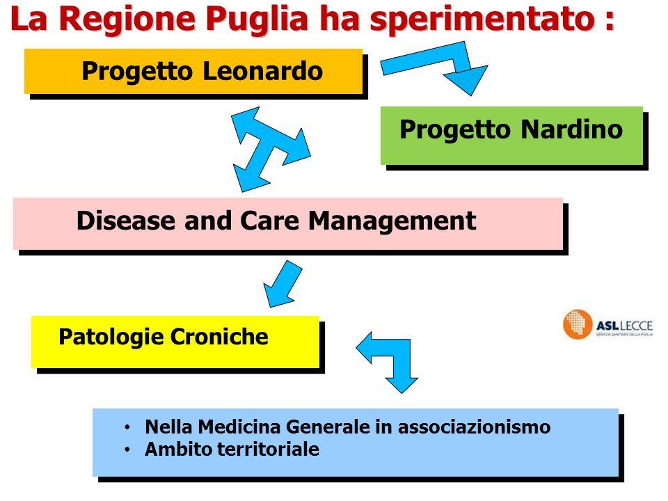 Disease and Care Management Progetto Leonardo Progetto Nardino Patologie Croniche Nella Medicina Generale in associazionismo Ambito territoriale Nella