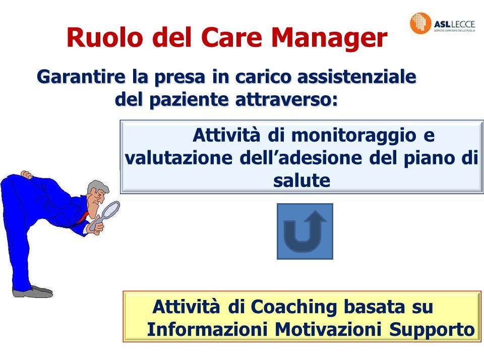 Ruolo del Care Manager Garantire la presa in carico assistenziale del paziente attraverso: Attività di monitoraggio e valutazione dell'adesione del pi