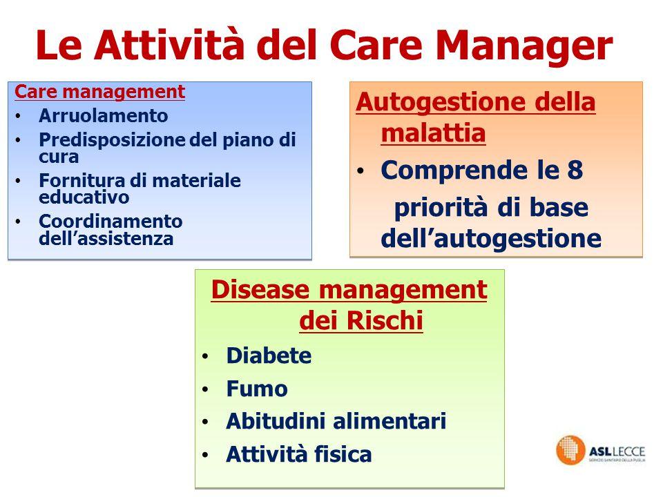 Le Attività del Care Manager Autogestione della malattia Comprende le 8 priorità di base dell'autogestione Autogestione della malattia Comprende le 8