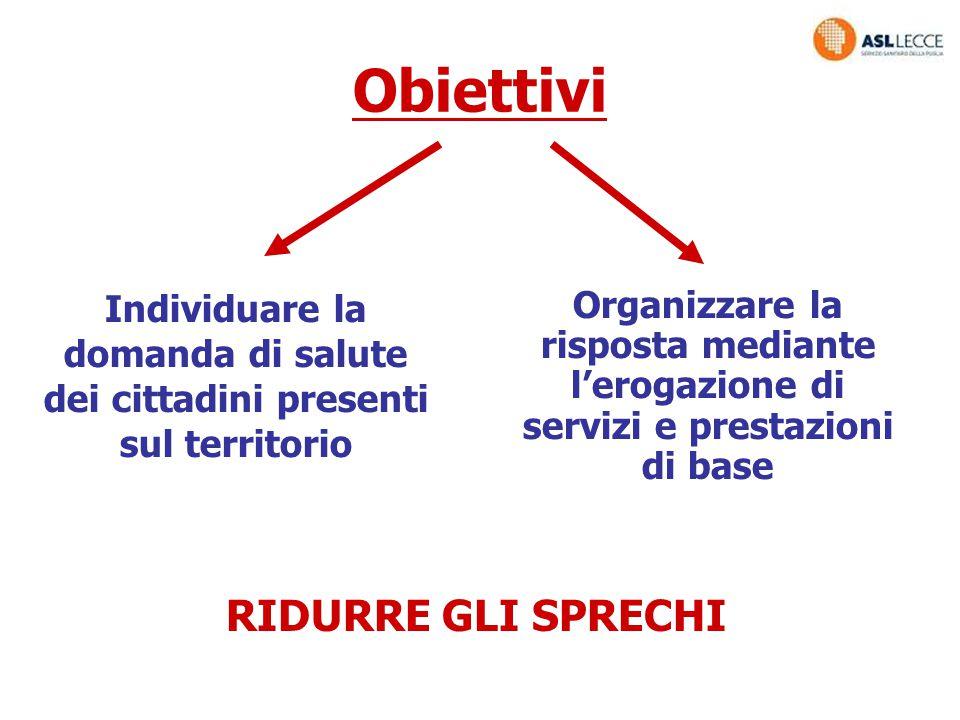 Obiettivi Individuare la domanda di salute dei cittadini presenti sul territorio Organizzare la risposta mediante l'erogazione di servizi e prestazion