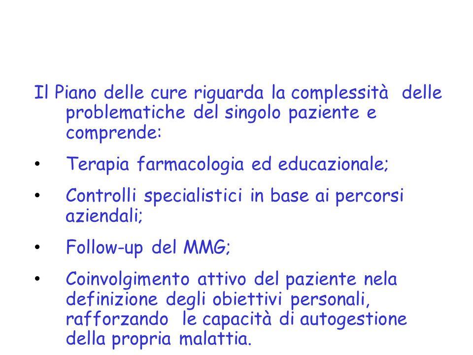 Il Piano delle cure riguarda la complessità delle problematiche del singolo paziente e comprende: Terapia farmacologia ed educazionale; Controlli spec