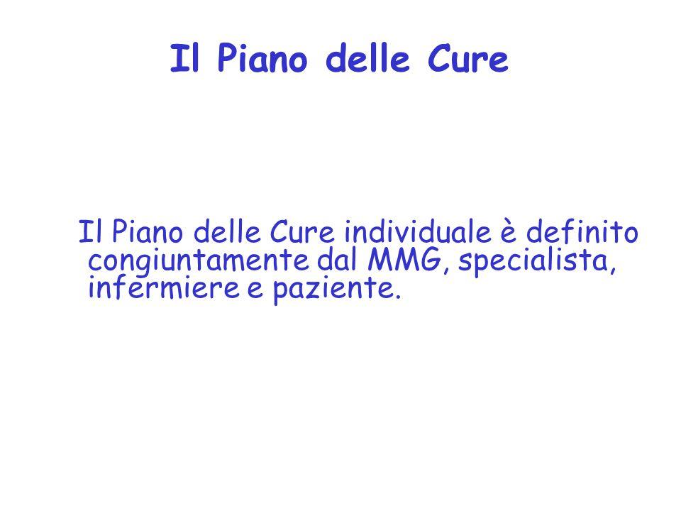 Il Piano delle Cure Il Piano delle Cure individuale è definito congiuntamente dal MMG, specialista, infermiere e paziente.