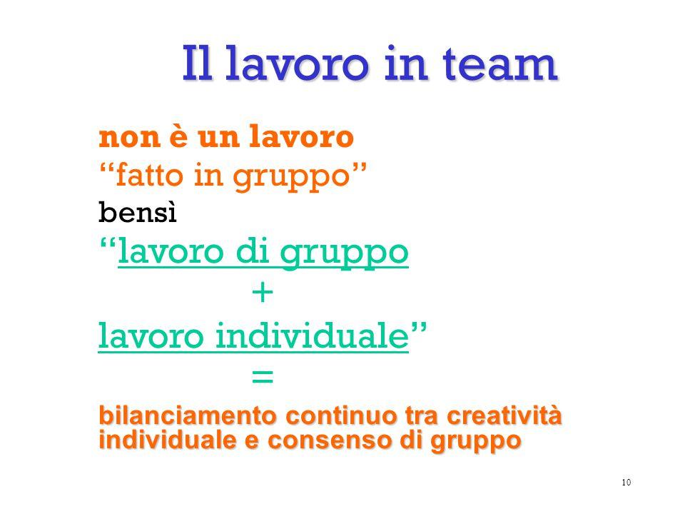 """Il lavoro in team non è un lavoro """"fatto in gruppo"""" bensì """"lavoro di gruppo + lavoro individuale"""" = bilanciamento continuo tra creatività individuale"""