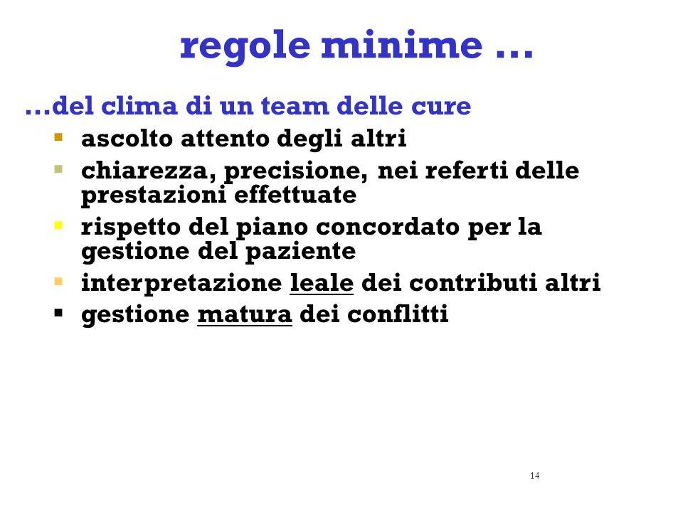 regole minime … …del clima di un team delle cure  ascolto attento degli altri  chiarezza, precisione, nei referti delle prestazioni effettuate  ris