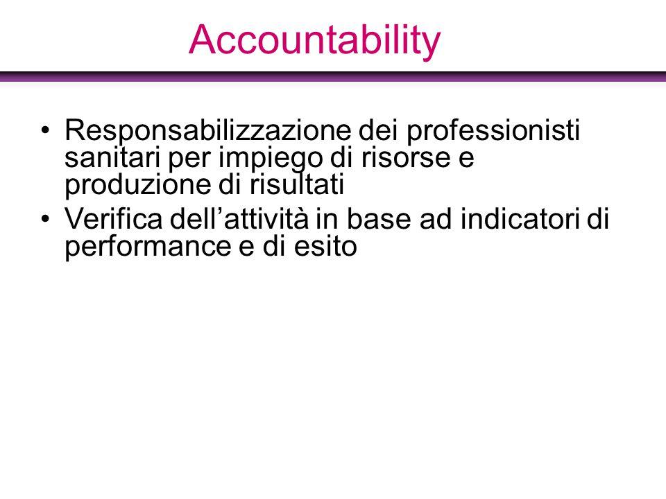Accountability Responsabilizzazione dei professionisti sanitari per impiego di risorse e produzione di risultati Verifica dell'attività in base ad ind
