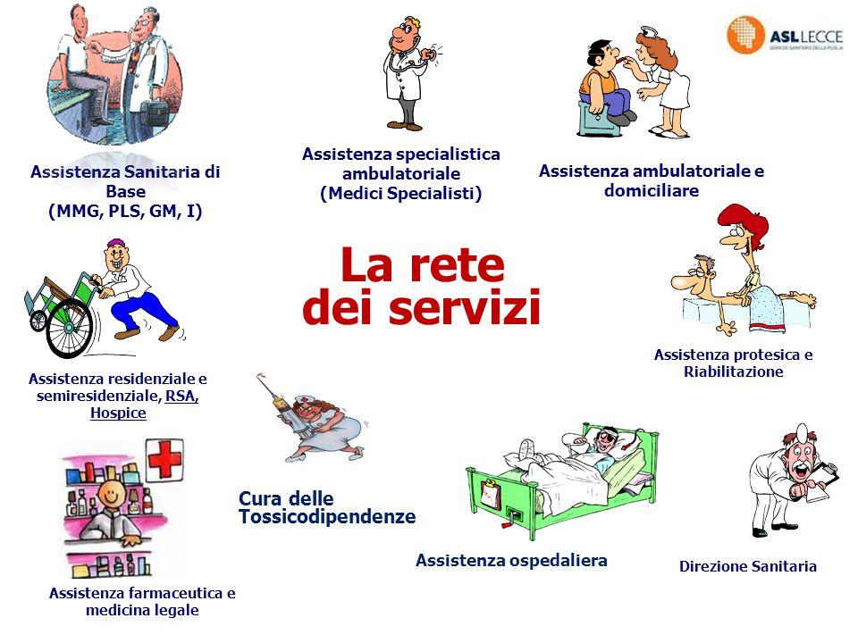 Assistenza Sanitaria di Base (MMG, PLS, GM, I) Assistenza specialistica ambulatoriale (Medici Specialisti) Assistenza farmaceutica e medicina legale A