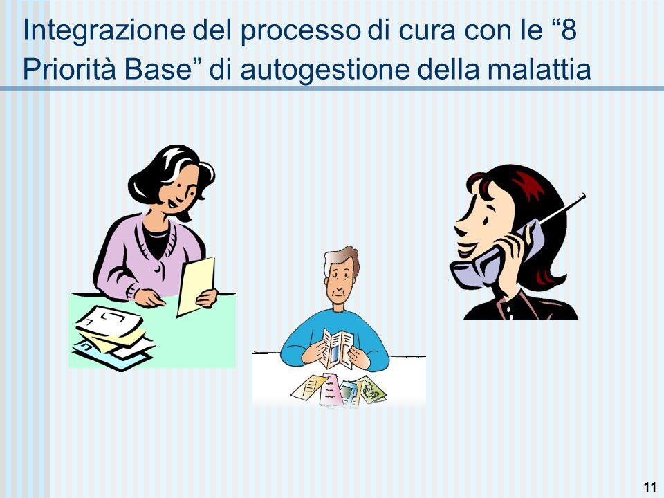11 Integrazione del processo di cura con le 8 Priorità Base di autogestione della malattia