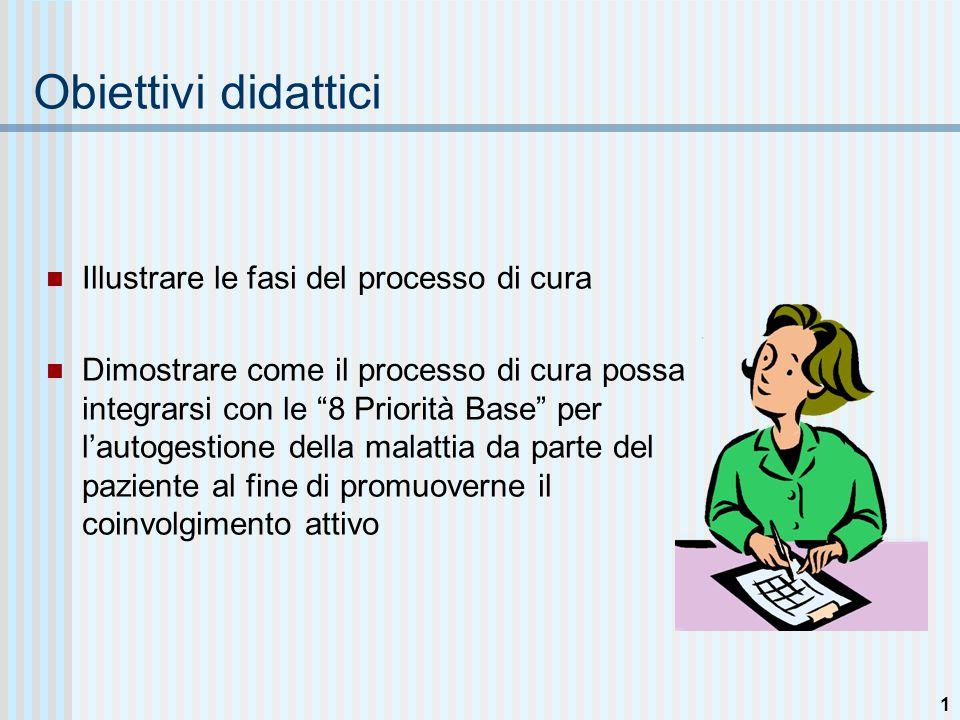 1 Obiettivi didattici Illustrare le fasi del processo di cura Dimostrare come il processo di cura possa integrarsi con le 8 Priorità Base per l'autogestione della malattia da parte del paziente al fine di promuoverne il coinvolgimento attivo