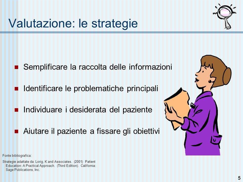 5 Valutazione: le strategie Semplificare la raccolta delle informazioni Identificare le problematiche principali Individuare i desiderata del paziente Aiutare il paziente a fissare gli obiettivi Fonte bibliografica: Strategie adattate da: Lorig, K and Associates.